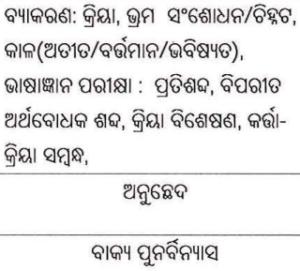 Odisha ASO Syllabus